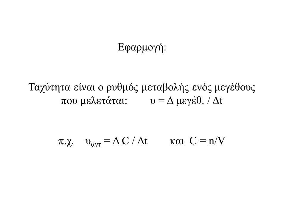 π.χ. υαντ = Δ C / Δt και C = n/V