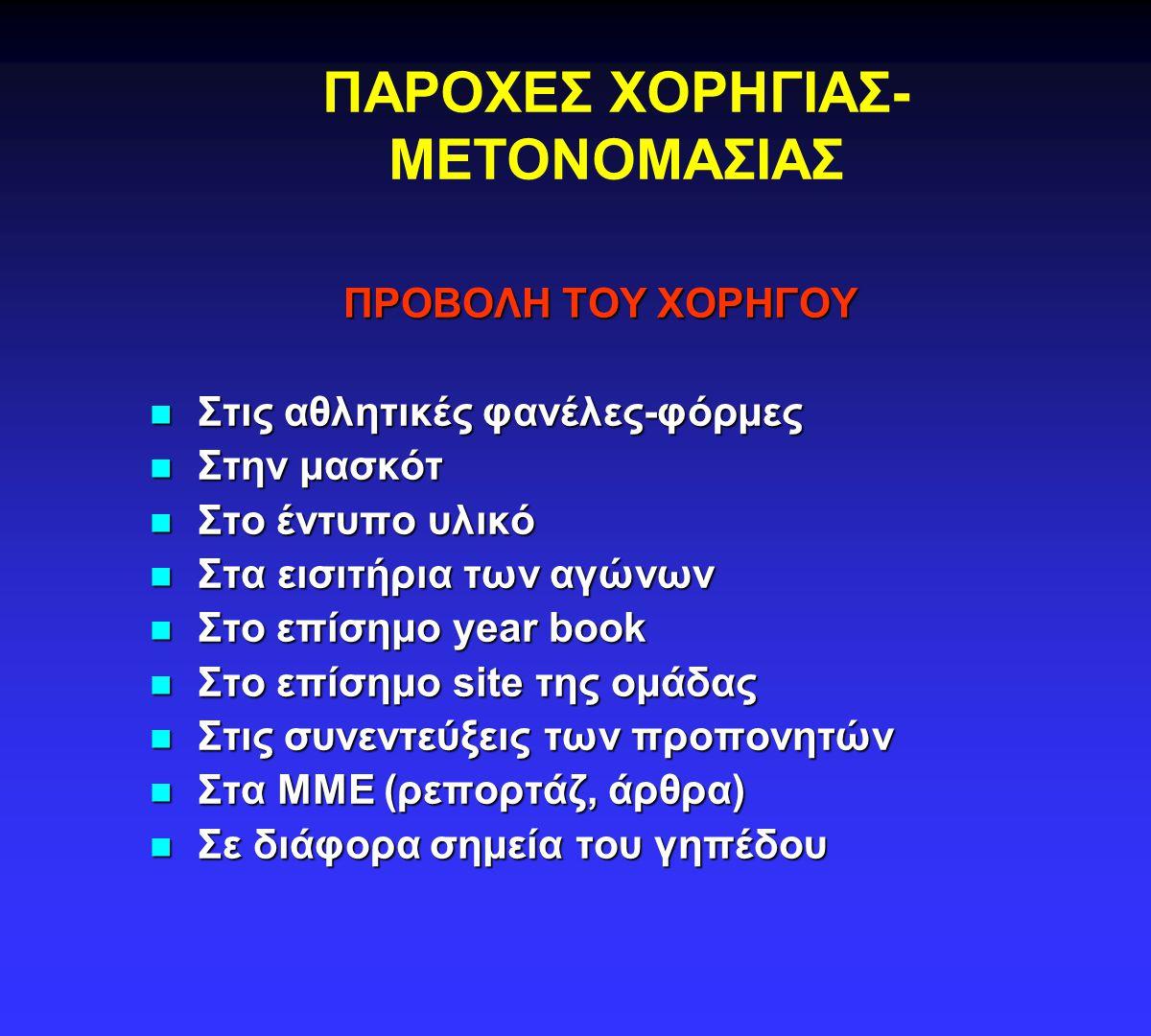 ΠΑΡΟΧΕΣ ΧΟΡΗΓΙΑΣ-ΜΕΤΟΝΟΜΑΣΙΑΣ