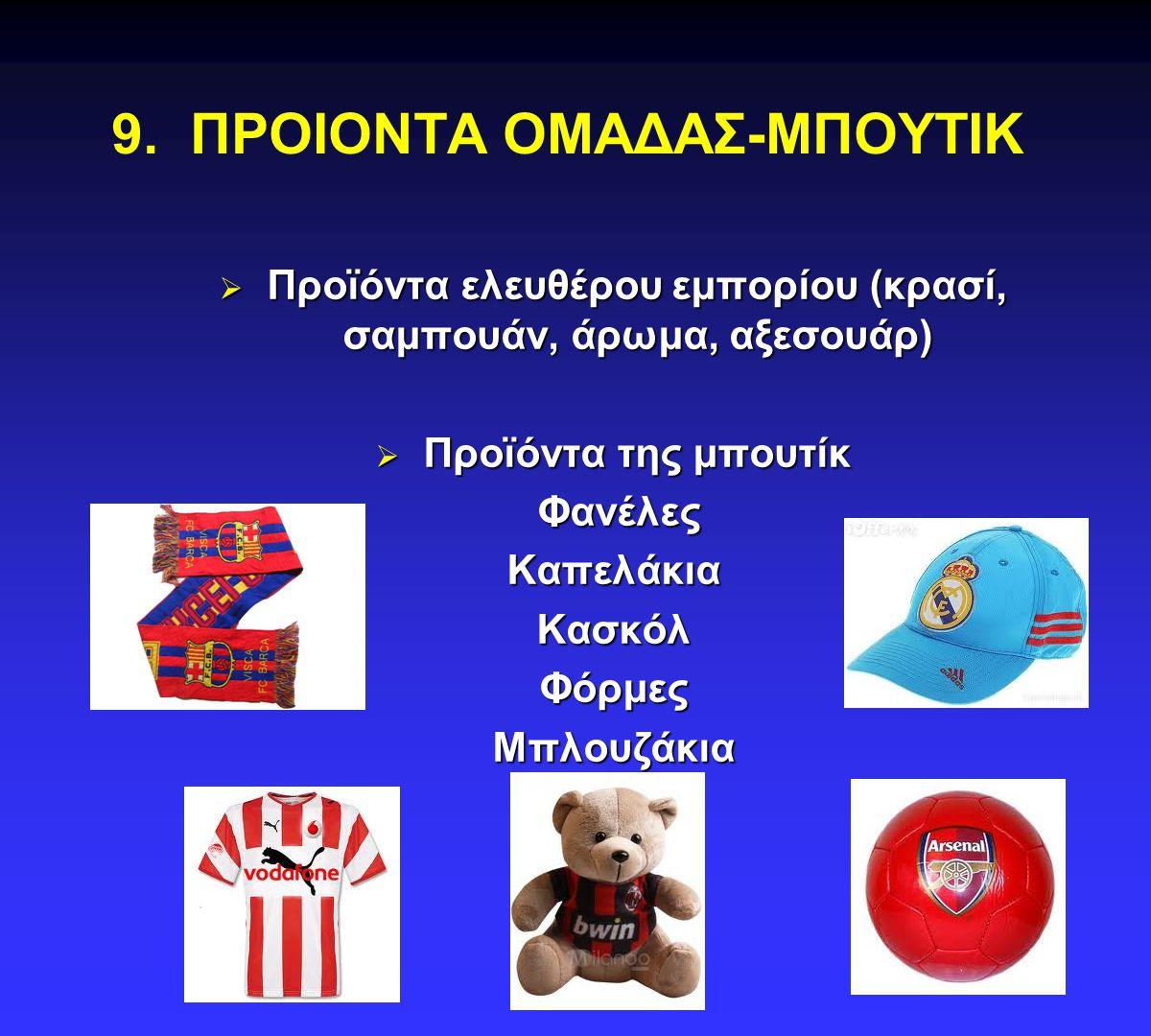 9. ΠΡΟΙΟΝΤΑ ΟΜΑΔΑΣ-ΜΠΟΥΤΙΚ