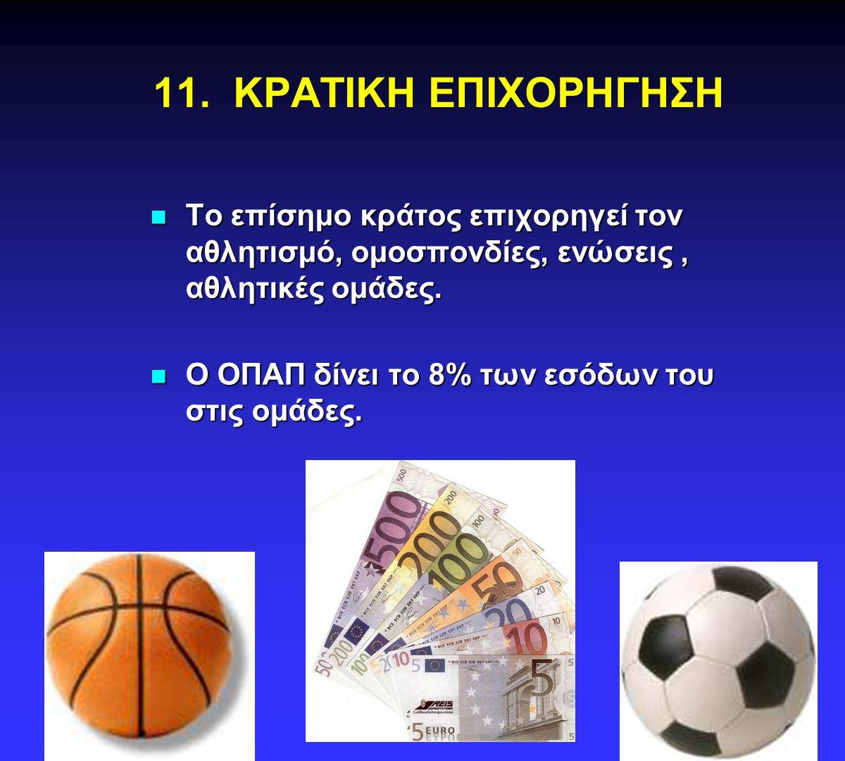 11. ΚΡΑΤΙΚΗ ΕΠΙΧΟΡΗΓΗΣΗ Το επίσημο κράτος επιχορηγεί τον αθλητισμό, ομοσπονδίες, ενώσεις , αθλητικές ομάδες.