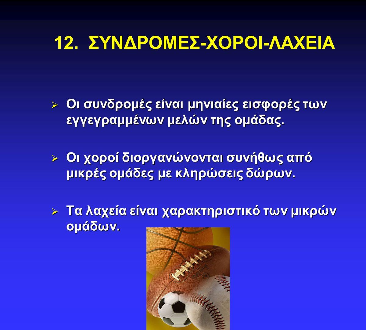 12. ΣΥΝΔΡΟΜΕΣ-ΧΟΡΟΙ-ΛΑΧΕΙΑ