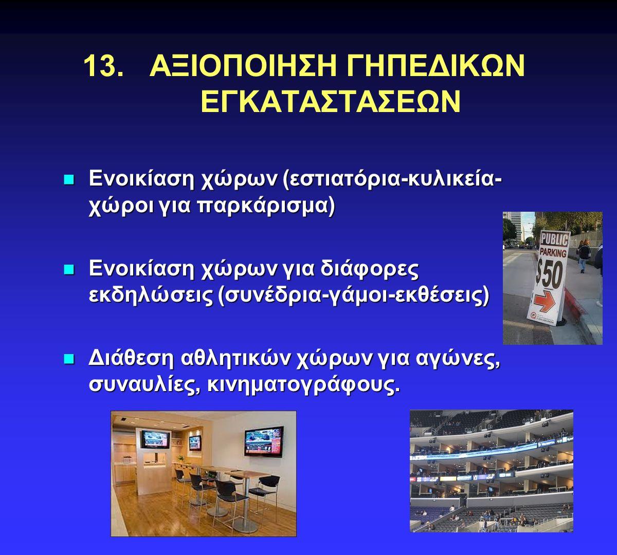 13. ΑΞΙΟΠΟΙΗΣΗ ΓΗΠΕΔΙΚΩΝ ΕΓΚΑΤΑΣΤΑΣΕΩΝ