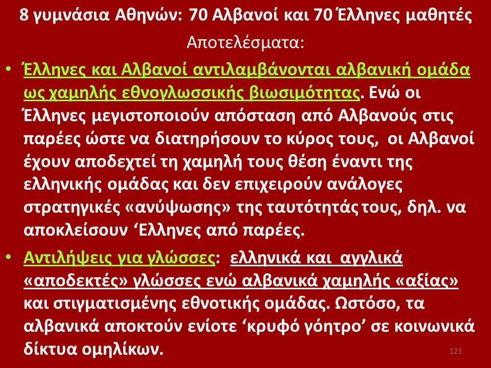 8 γυμνάσια Αθηνών: 70 Αλβανοί και 70 Έλληνες μαθητές