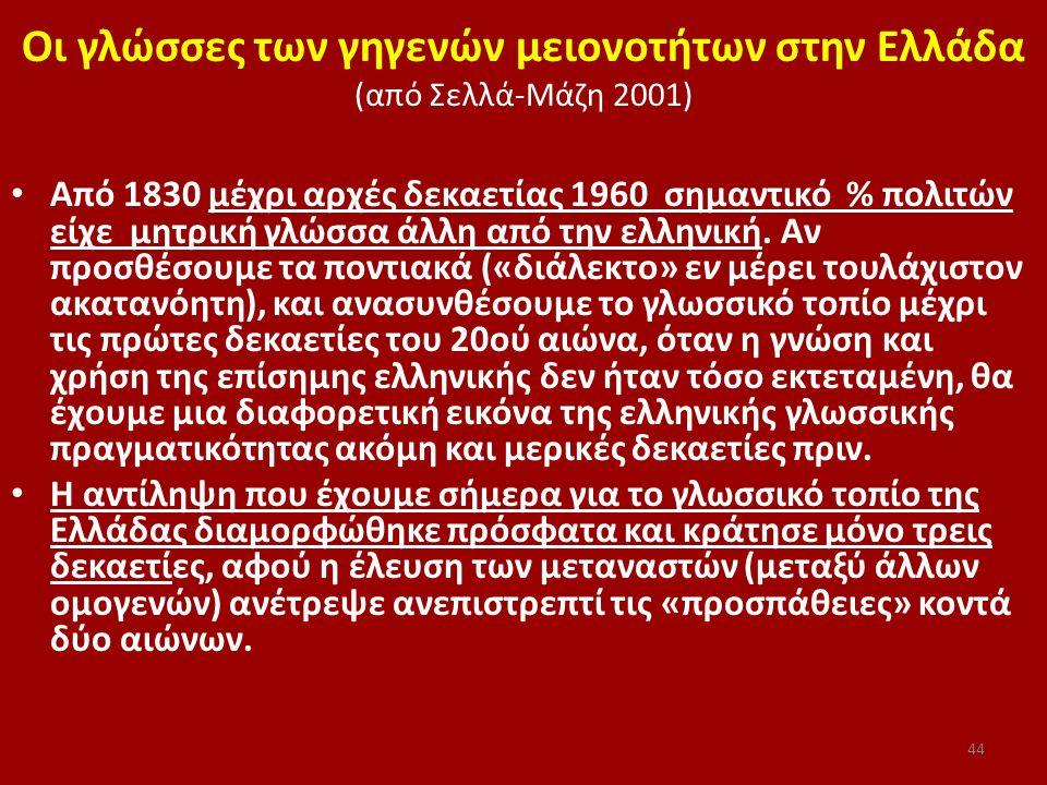Οι γλώσσες των γηγενών μειονοτήτων στην Ελλάδα