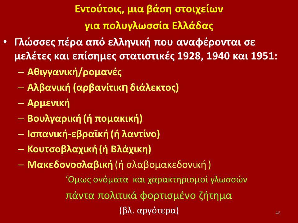 Eντούτοις, μια βάση στοιχείων για πολυγλωσσία Ελλάδας