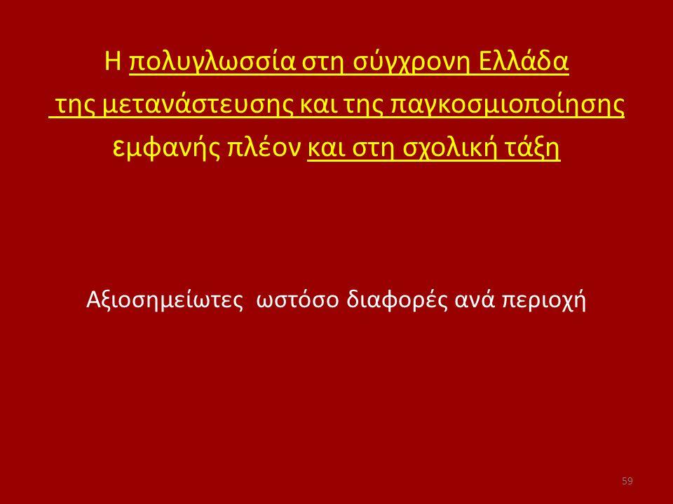 Η πολυγλωσσία στη σύγχρονη Ελλάδα