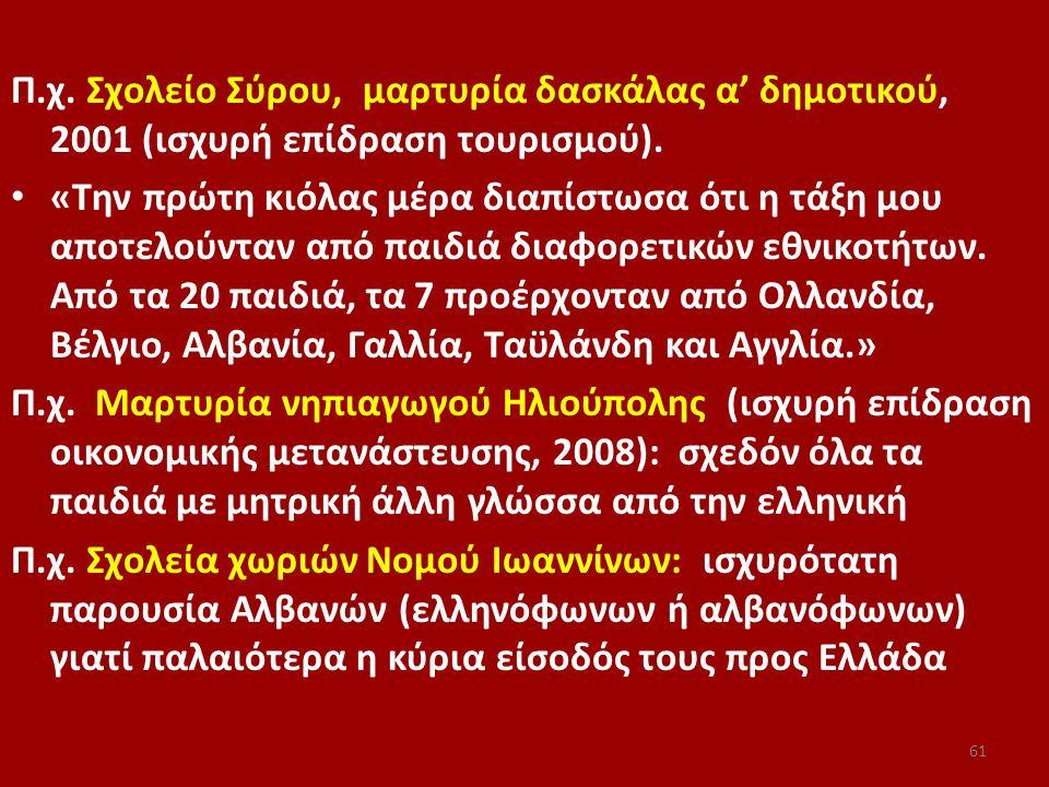 Π.χ. Σχολείο Σύρου, μαρτυρία δασκάλας α' δημοτικού, 2001 (ισχυρή επίδραση τουρισμού).