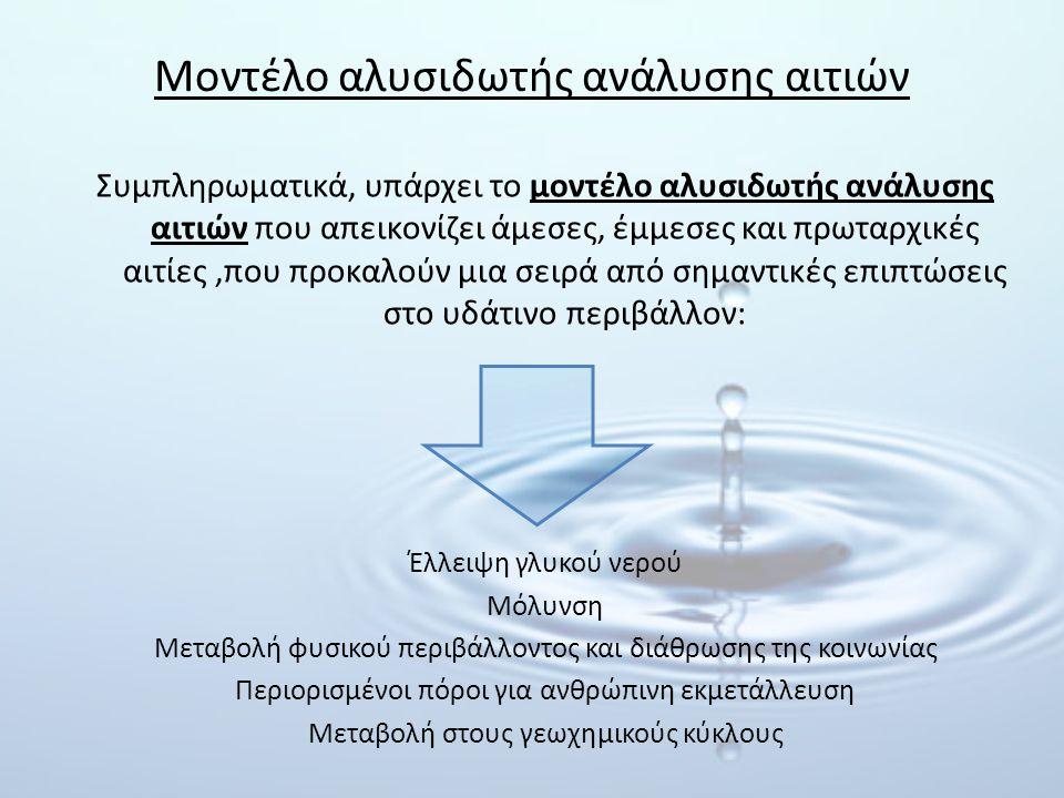 Μοντέλο αλυσιδωτής ανάλυσης αιτιών