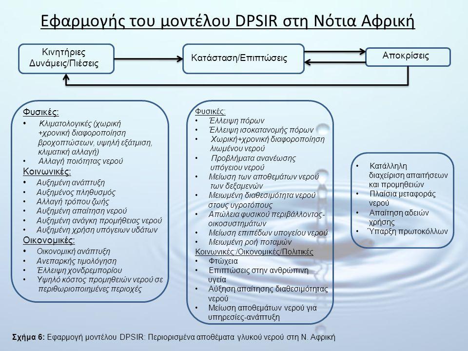 Εφαρμογής του μοντέλου DPSIR στη Νότια Αφρική