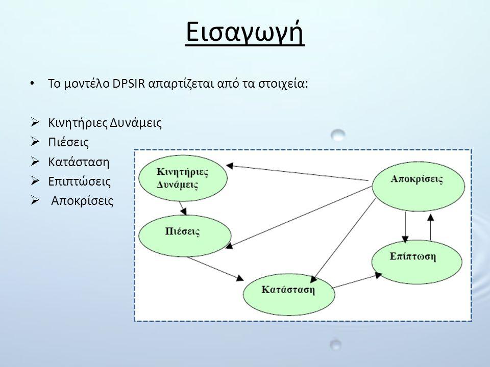 Εισαγωγή Το μοντέλο DPSIR απαρτίζεται από τα στοιχεία: