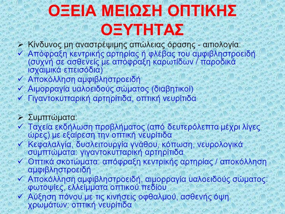ΟΞΕΙΑ ΜΕΙΩΣΗ ΟΠΤΙΚΗΣ ΟΞΥΤΗΤΑΣ