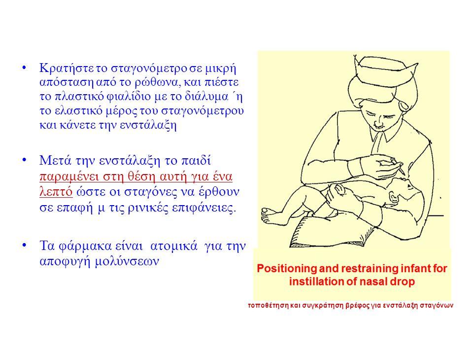 Τα φάρμακα είναι ατομικά για την αποφυγή μολύνσεων