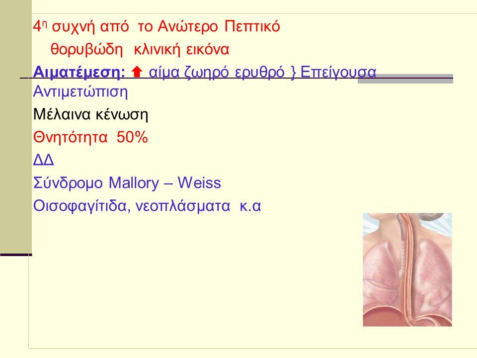 4η συχνή από το Ανώτερο Πεπτικό θορυβώδη κλινική εικόνα Αιματέμεση:  αίμα ζωηρό ερυθρό } Επείγουσα Αντιμετώπιση Μέλαινα κένωση Θνητότητα 50% ΔΔ Σύνδρομο Mallory – Weiss Οισοφαγίτιδα, νεοπλάσματα κ.α
