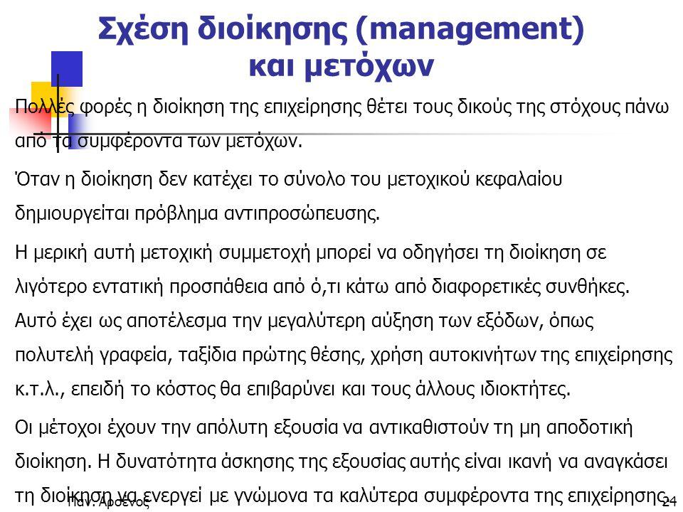 Σχέση διοίκησης (management) και μετόχων