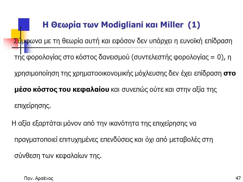 Η Θεωρία των Modigliani και Miller (1)