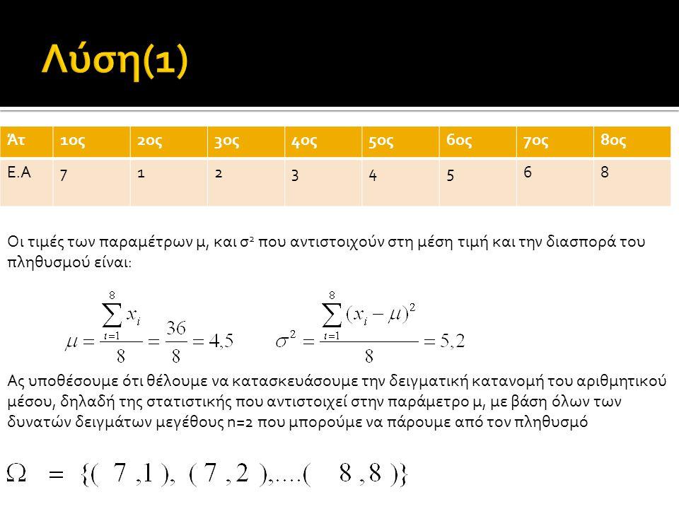Λύση(1) Άτ 1ος 2ος 3ος 4ος 5ος 6ος 7ος 8ος Ε.Α 7 1 2 3 4 5 6 8