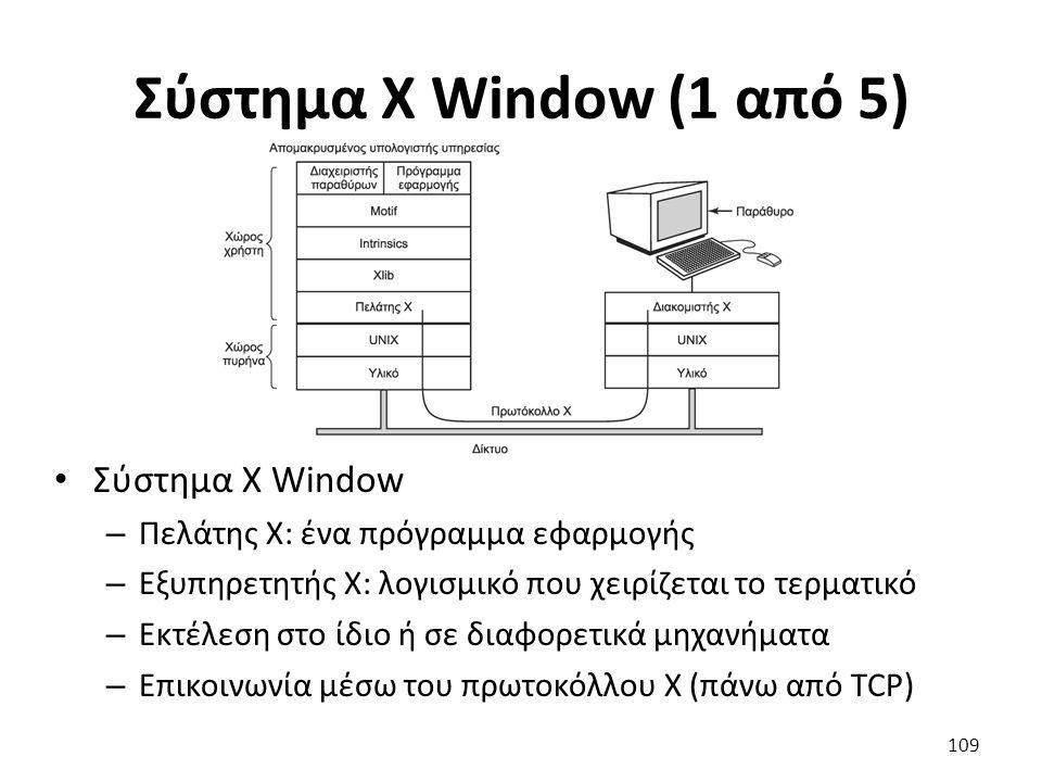 Σύστημα X Window (1 από 5) Σύστημα X Window