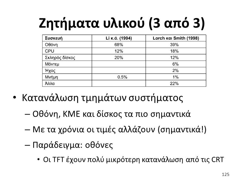 Ζητήματα υλικού (3 από 3) Κατανάλωση τμημάτων συστήματος