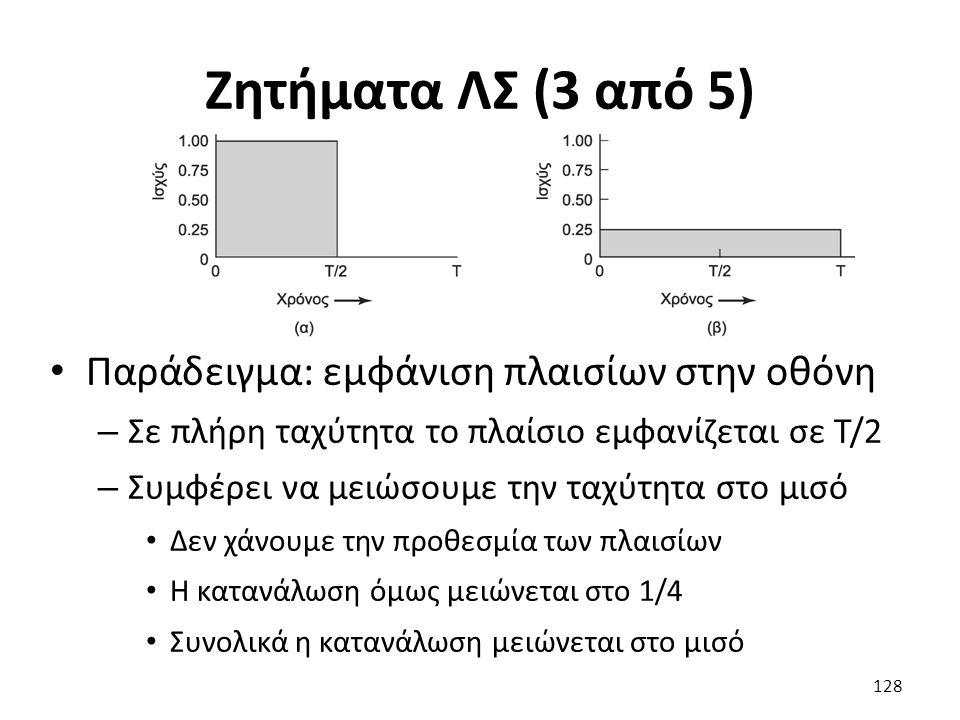 Ζητήματα ΛΣ (3 από 5) Παράδειγμα: εμφάνιση πλαισίων στην οθόνη