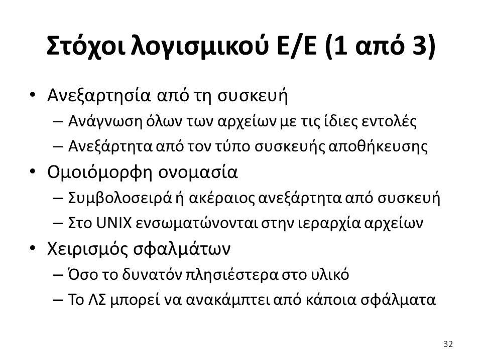 Στόχοι λογισμικού Ε/Ε (1 από 3)