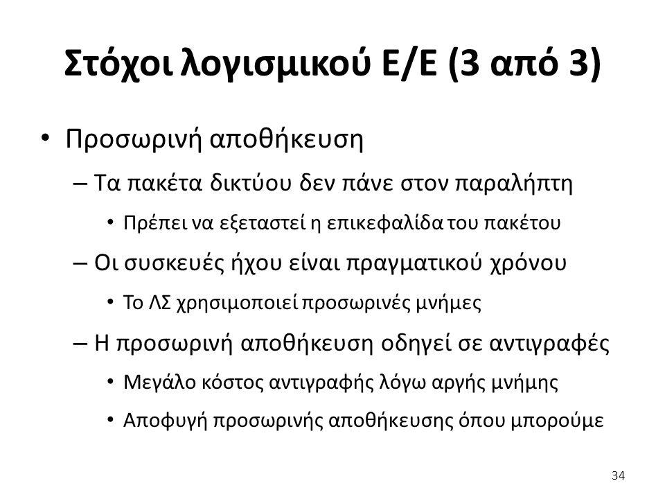Στόχοι λογισμικού Ε/Ε (3 από 3)