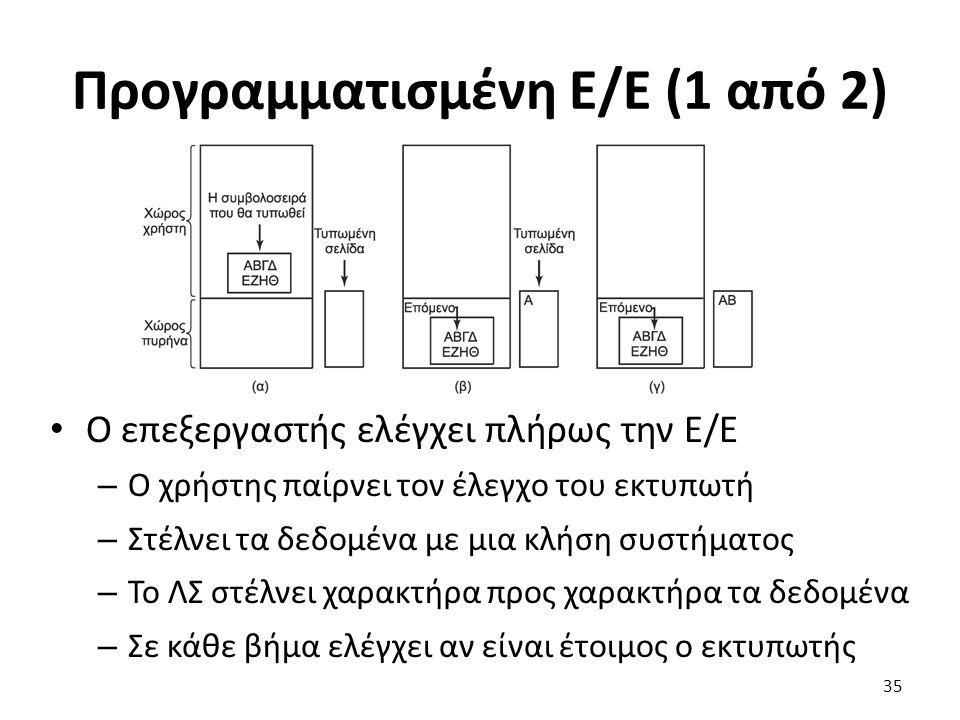 Προγραμματισμένη Ε/Ε (1 από 2)
