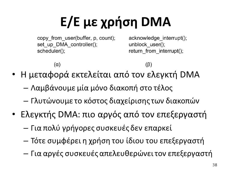 Ε/Ε με χρήση DMA Η μεταφορά εκτελείται από τον ελεγκτή DMA