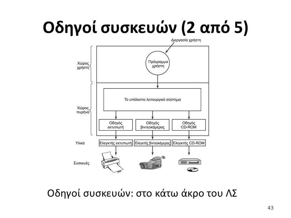 Οδηγοί συσκευών: στο κάτω άκρο του ΛΣ