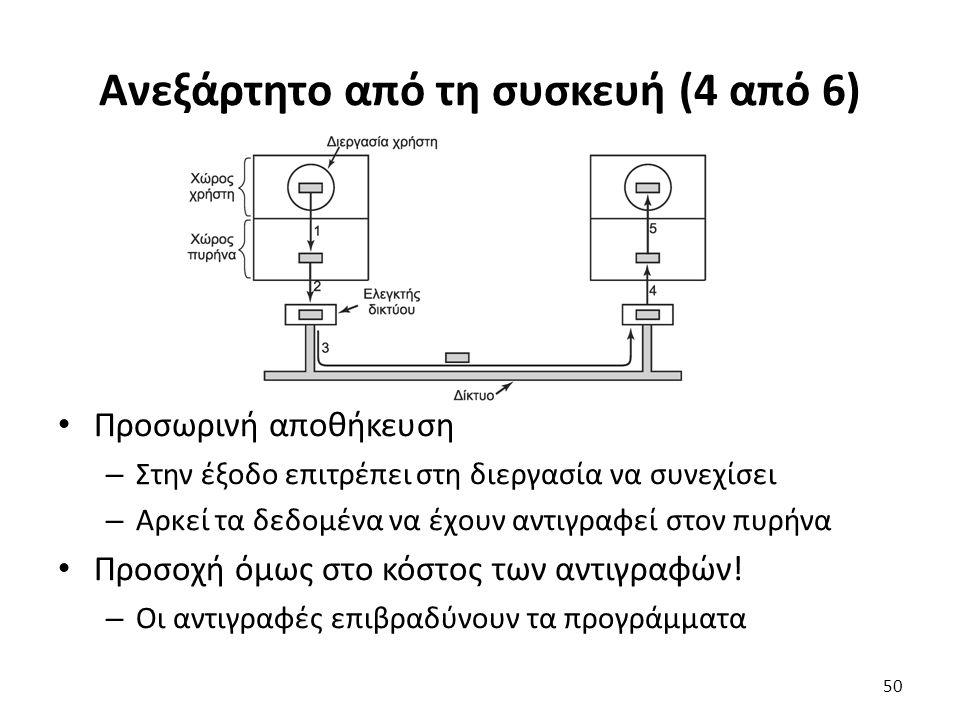 Ανεξάρτητο από τη συσκευή (4 από 6)