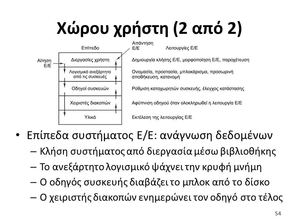 Χώρου χρήστη (2 από 2) Επίπεδα συστήματος Ε/Ε: ανάγνωση δεδομένων
