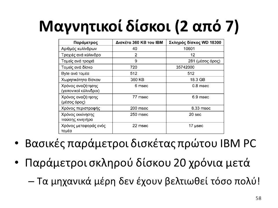 Μαγνητικοί δίσκοι (2 από 7)
