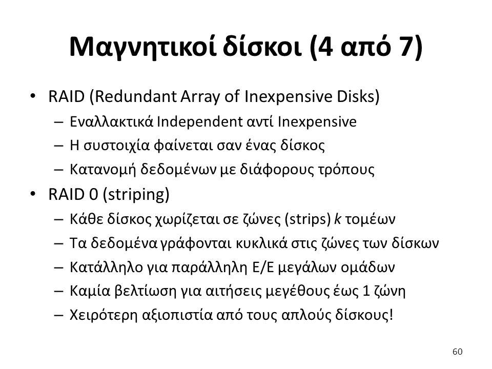 Μαγνητικοί δίσκοι (4 από 7)