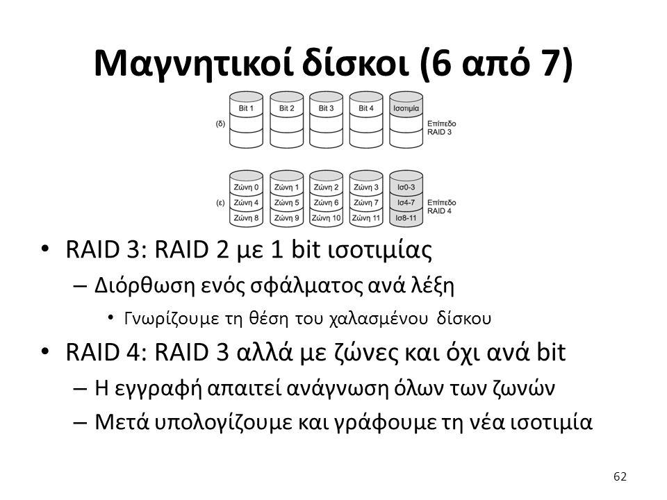 Μαγνητικοί δίσκοι (6 από 7)