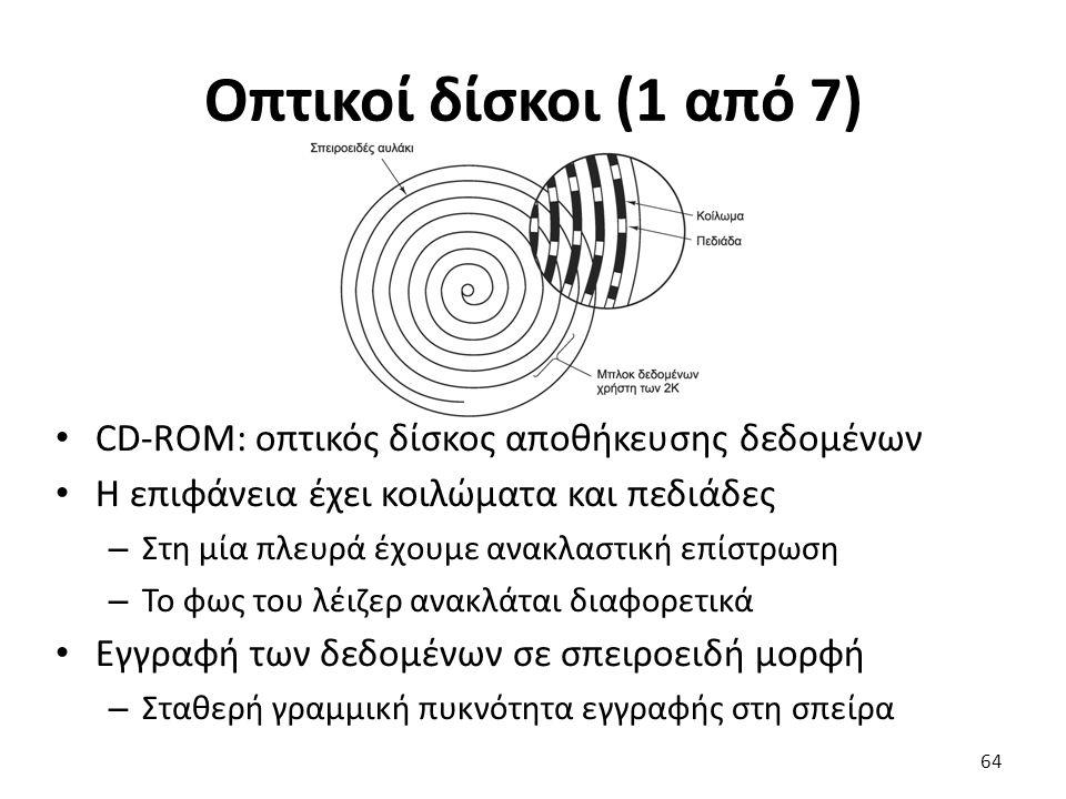 Οπτικοί δίσκοι (1 από 7) CD-ROM: οπτικός δίσκος αποθήκευσης δεδομένων