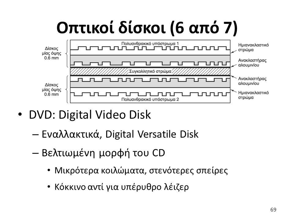 Οπτικοί δίσκοι (6 από 7) DVD: Digital Video Disk