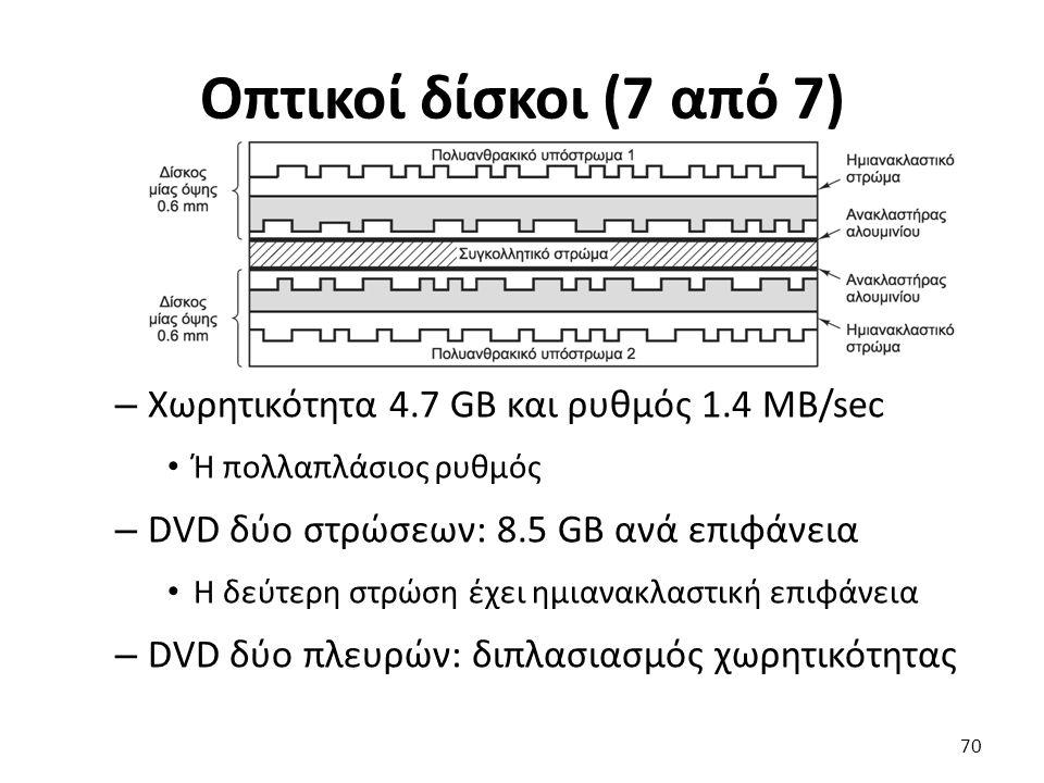 Οπτικοί δίσκοι (7 από 7) Χωρητικότητα 4.7 GB και ρυθμός 1.4 MB/sec
