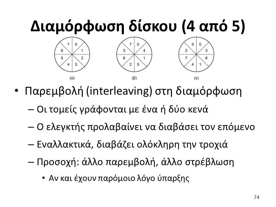 Διαμόρφωση δίσκου (4 από 5)