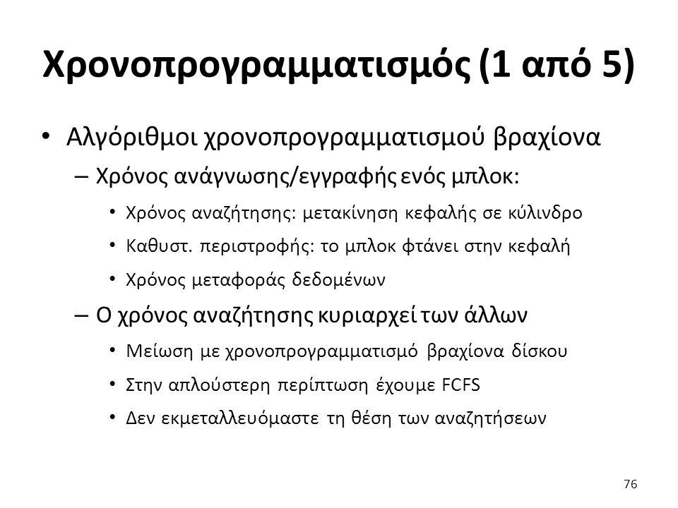 Χρονοπρογραμματισμός (1 από 5)