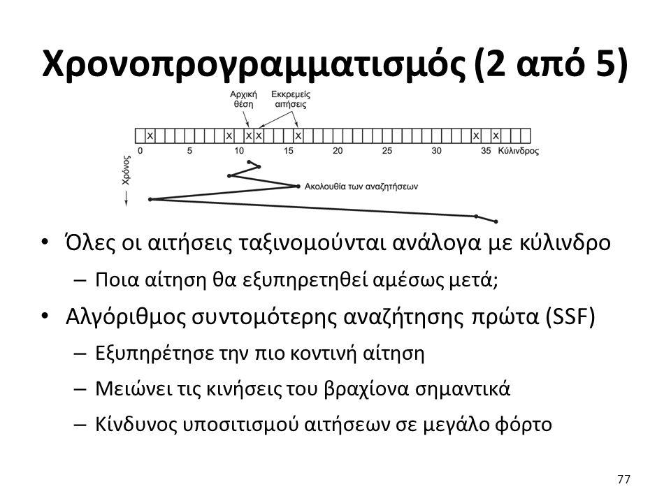 Χρονοπρογραμματισμός (2 από 5)