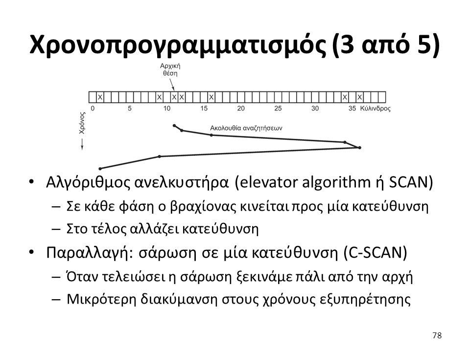 Χρονοπρογραμματισμός (3 από 5)