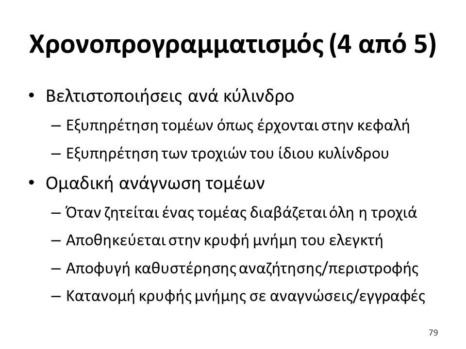 Χρονοπρογραμματισμός (4 από 5)