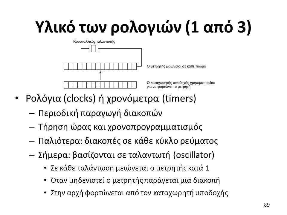 Υλικό των ρολογιών (1 από 3)
