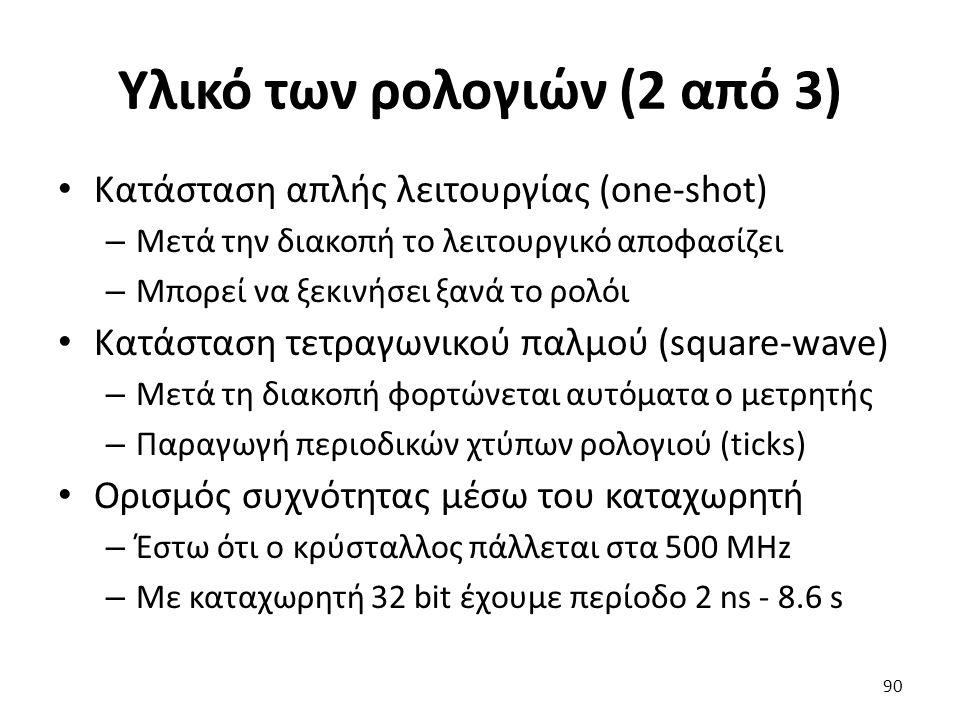 Υλικό των ρολογιών (2 από 3)