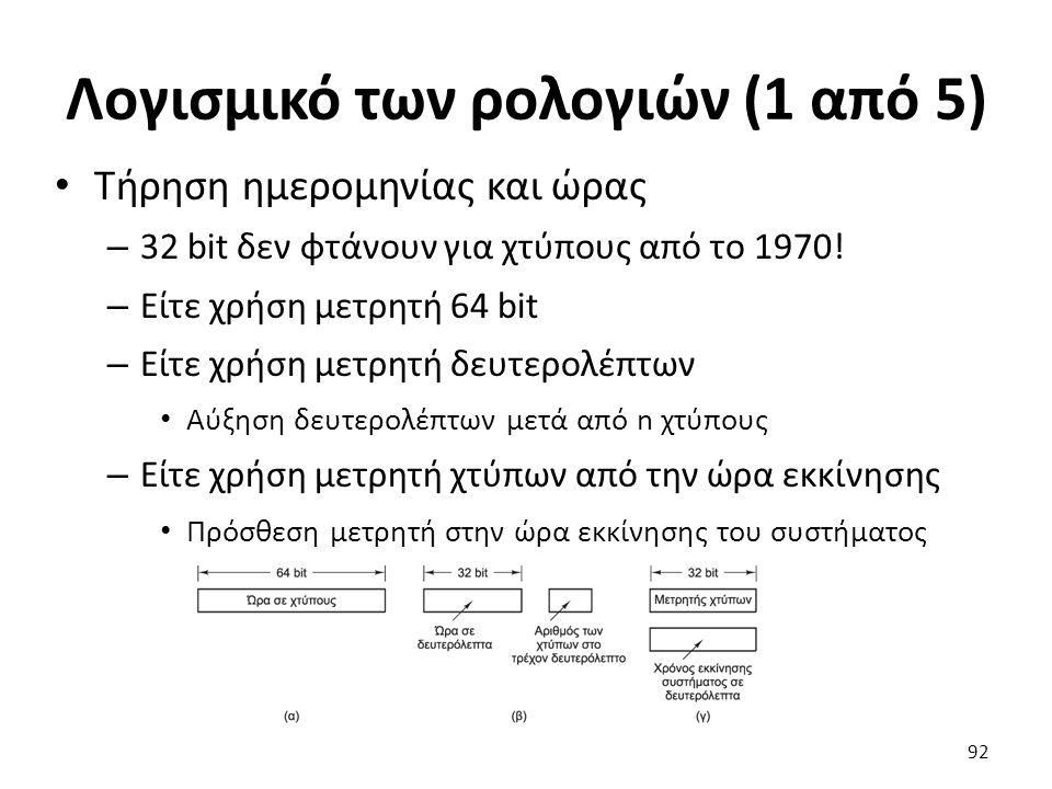 Λογισμικό των ρολογιών (1 από 5)