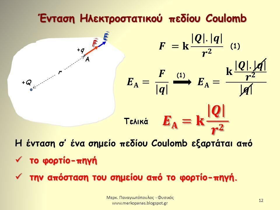 Ένταση Ηλεκτροστατικού πεδίου Coulomb
