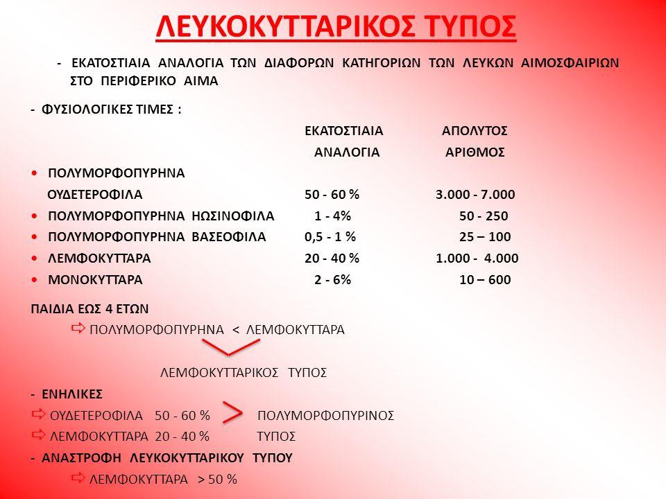 ΛΕΥΚΟΚΥΤΤΑΡΙΚΟΣ ΤΥΠΟΣ
