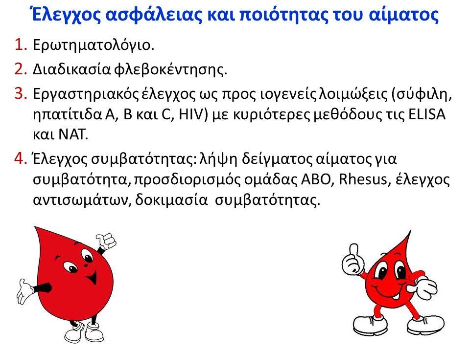 Έλεγχος ασφάλειας και ποιότητας του αίματος