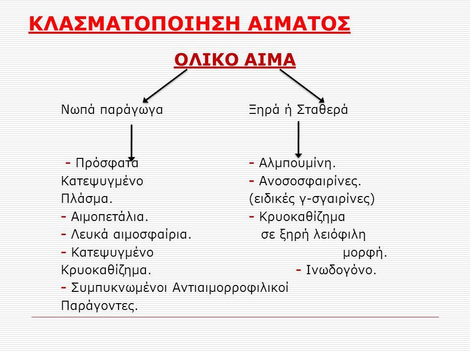 ΚΛΑΣΜΑΤΟΠΟΙΗΣΗ ΑΙΜΑΤΟΣ