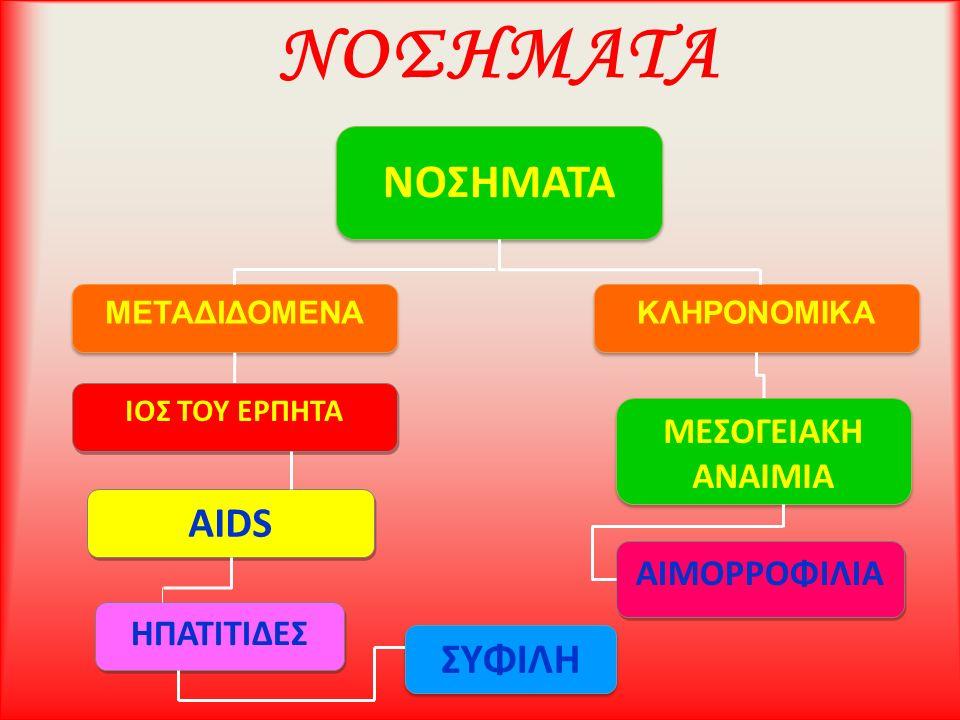 ΝΟΣΗΜΑΤΑ ΝΟΣΗΜΑΤΑ AIDS ΣΥΦΙΛΗ ΜΕΣΟΓΕΙΑΚΗ ΑΝΑΙΜΙΑ ΑΙΜΟΡΡΟΦΙΛΙΑ