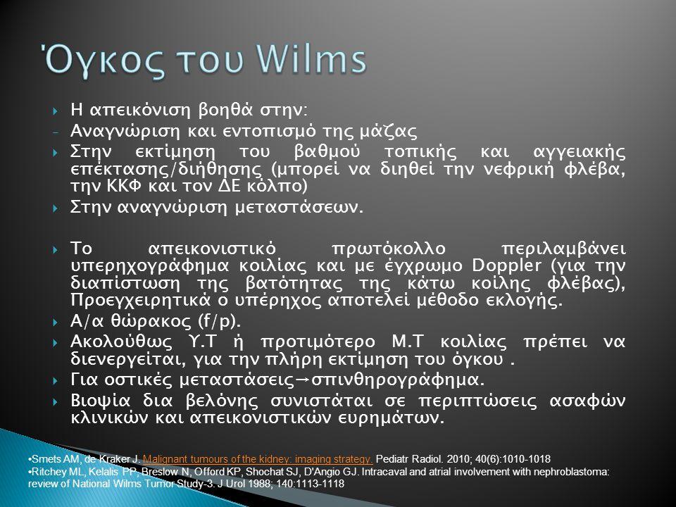 Όγκος του Wilms Η απεικόνιση βοηθά στην: